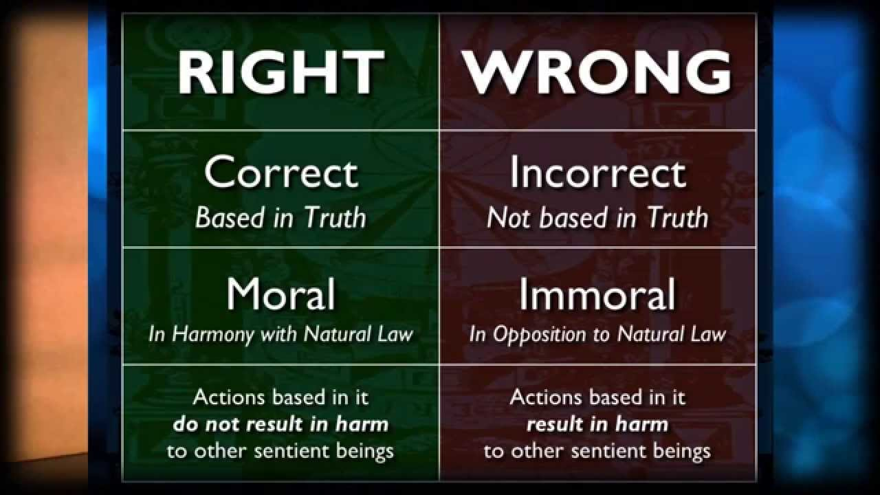 right vs wrong How do we know what is right and what is wrong how do we base decisions on the grey areas of life from the bible.